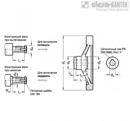 Предохранительные маховики GN 322.5-A – Чертеж 1