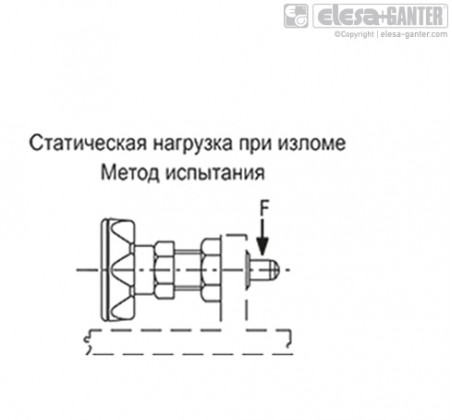 Штифты стопорные (фиксаторы) PMT.110-AK – Чертеж 2