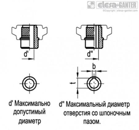 Монолитные маховики VDN.FP+IR – Чертеж 2